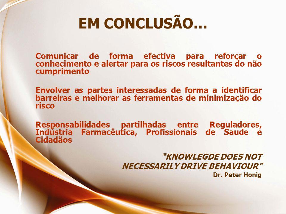 EM CONCLUSÃO… Comunicar de forma efectiva para reforçar o conhecimento e alertar para os riscos resultantes do não cumprimento.