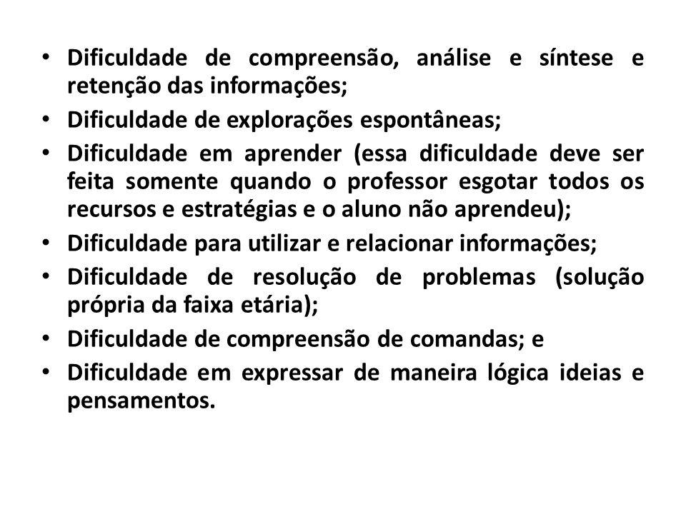Dificuldade de compreensão, análise e síntese e retenção das informações;
