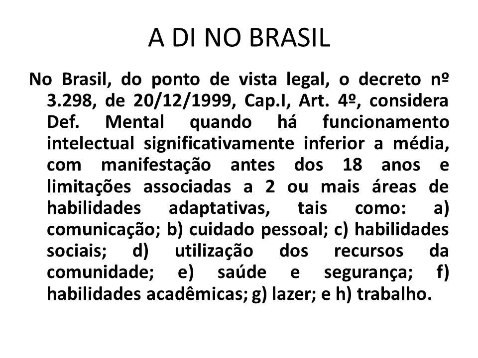 A DI NO BRASIL