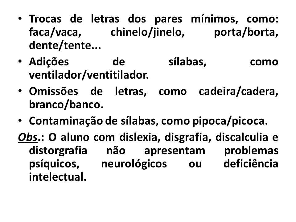 Trocas de letras dos pares mínimos, como: faca/vaca, chinelo/jinelo, porta/borta, dente/tente...