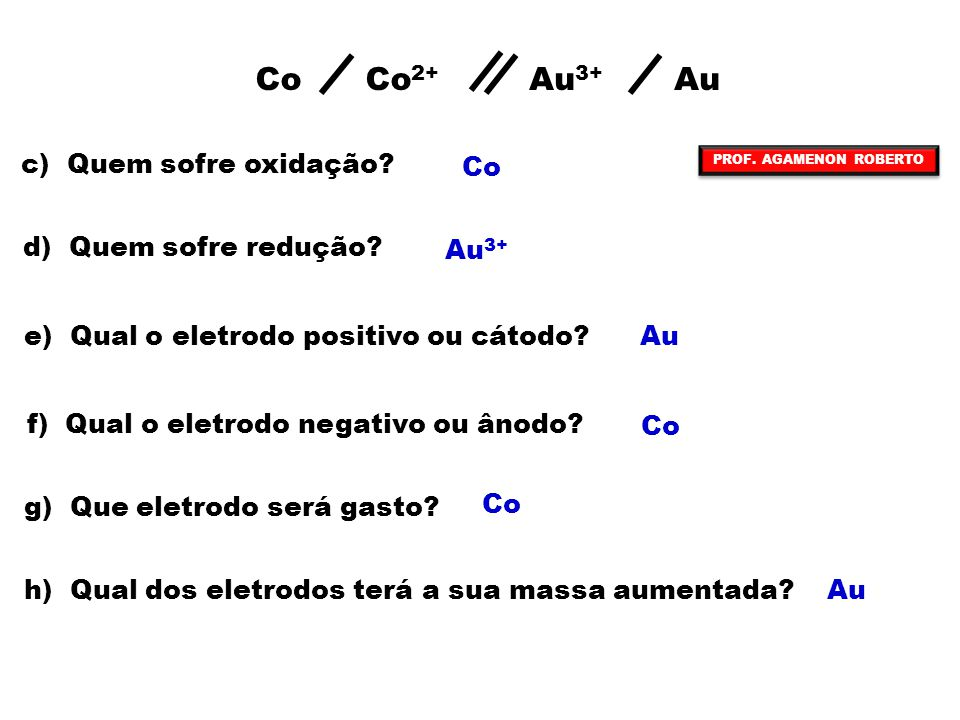 Co Co2+ Au3+ Au c) Quem sofre oxidação Co d) Quem sofre redução Au3+