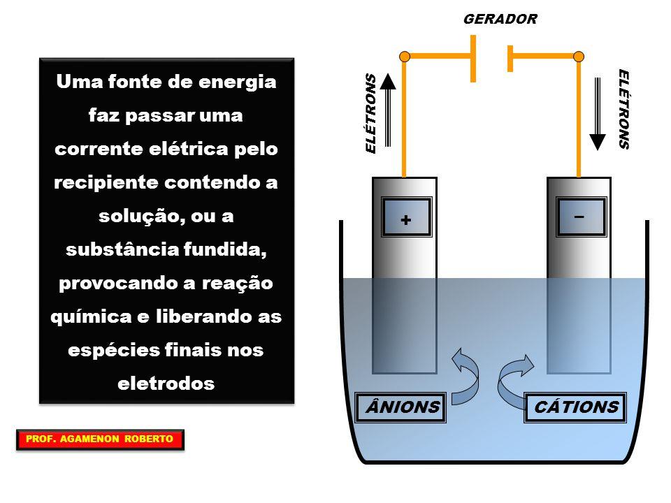 ÂNIONS GERADOR. CÁTIONS. ELÉTRONS. + –
