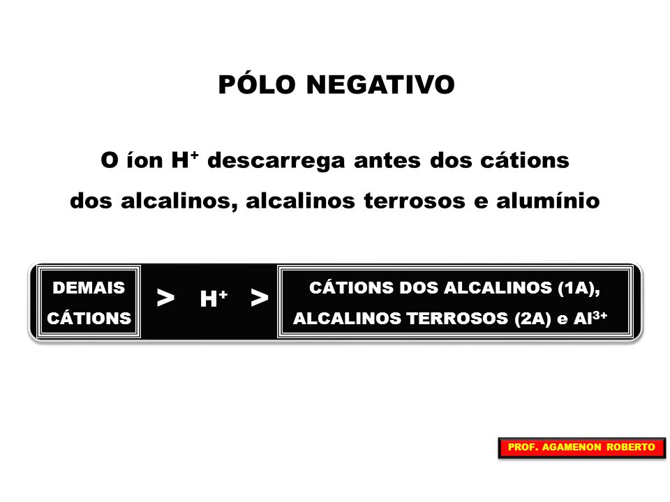 > PÓLO NEGATIVO O íon H+ descarrega antes dos cátions
