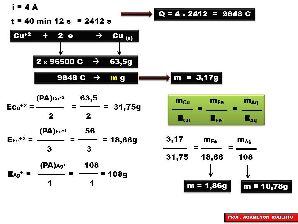 i = 4 A Q = 4 x 2412 = 9648 C. t = 40 min 12 s. = 2412 s. Cu+2 + 2 e –  Cu (s)