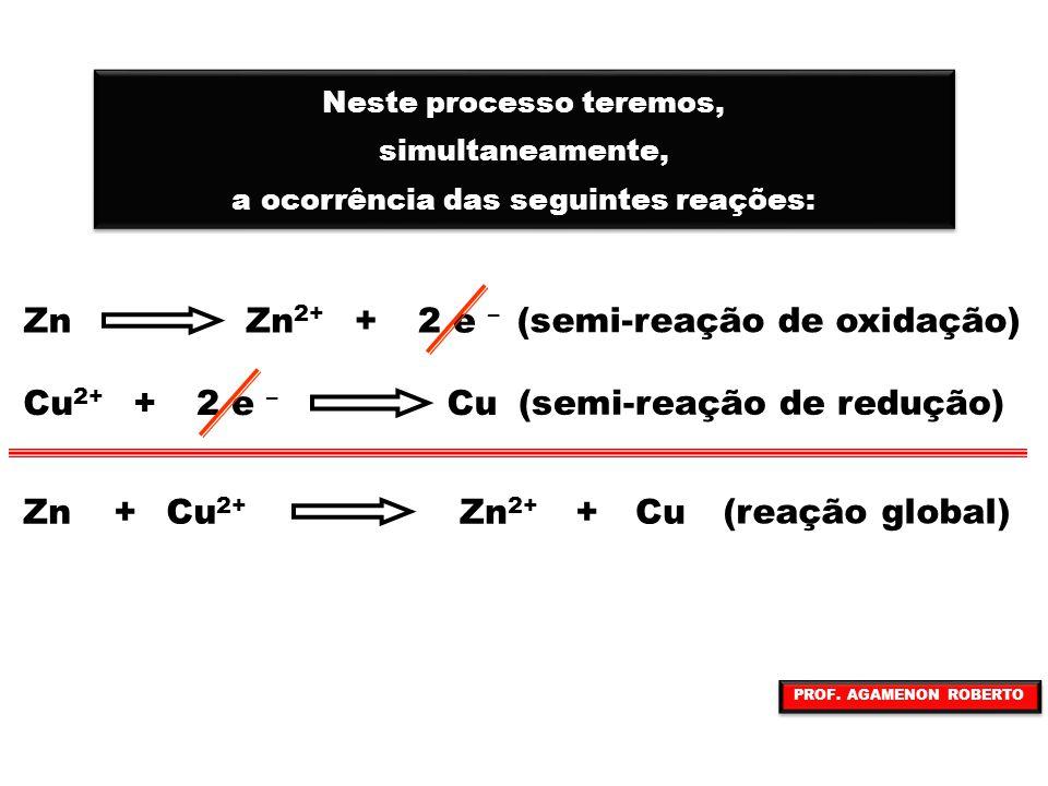 (semi-reação de oxidação)