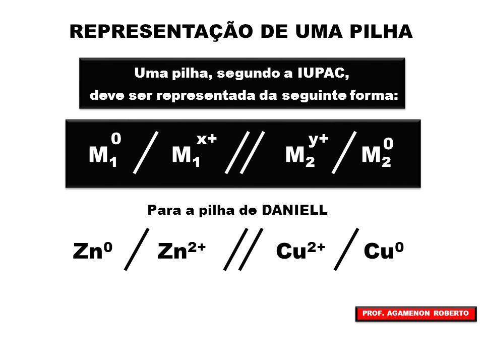 M1 M2 Zn0 Cu2+ Zn2+ Cu0 REPRESENTAÇÃO DE UMA PILHA x+ y+