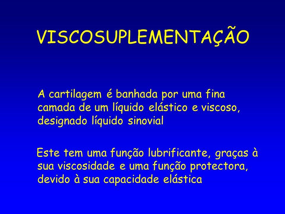 VISCOSUPLEMENTAÇÃO A cartilagem é banhada por uma fina camada de um líquido elástico e viscoso, designado líquido sinovial.