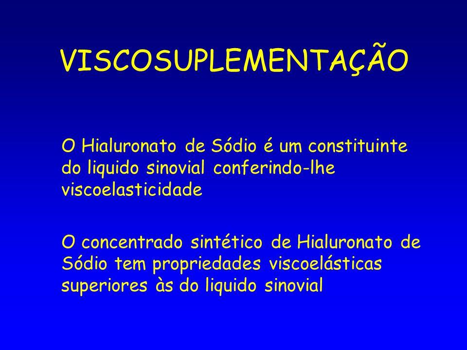 VISCOSUPLEMENTAÇÃO O Hialuronato de Sódio é um constituinte do liquido sinovial conferindo-lhe viscoelasticidade.