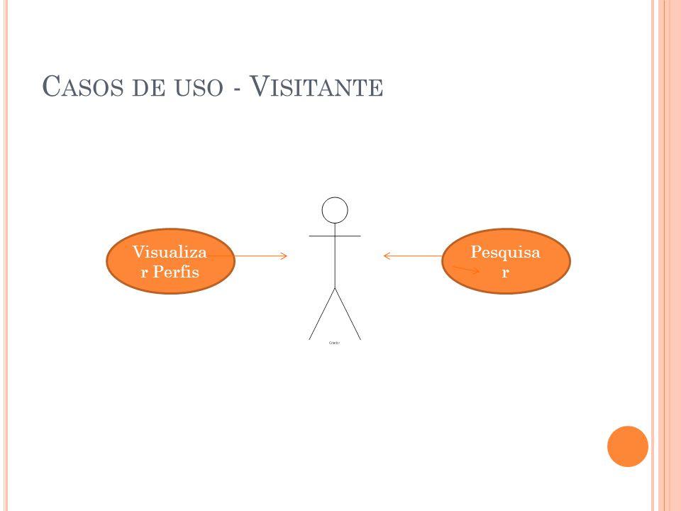Casos de uso - Visitante