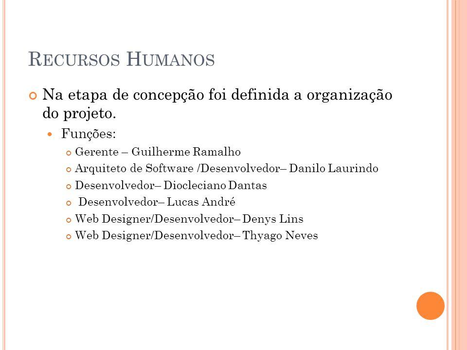 Recursos Humanos Na etapa de concepção foi definida a organização do projeto. Funções: Gerente – Guilherme Ramalho.