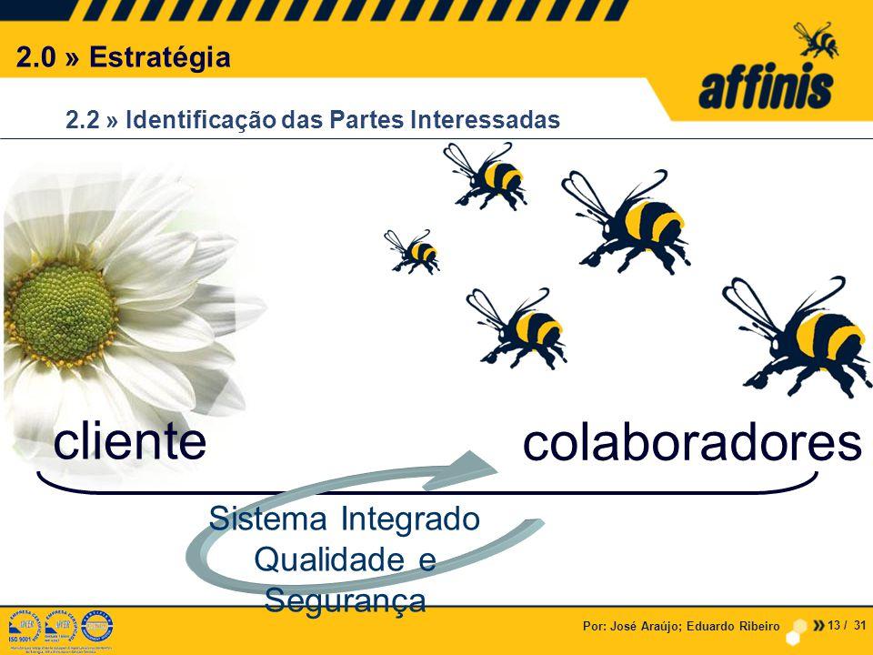cliente colaboradores Sistema Integrado Qualidade e Segurança