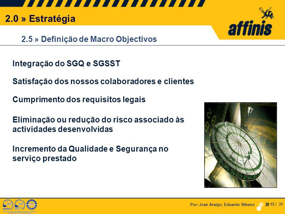 2.0 » Estratégia 2.5 » Definição de Macro Objectivos