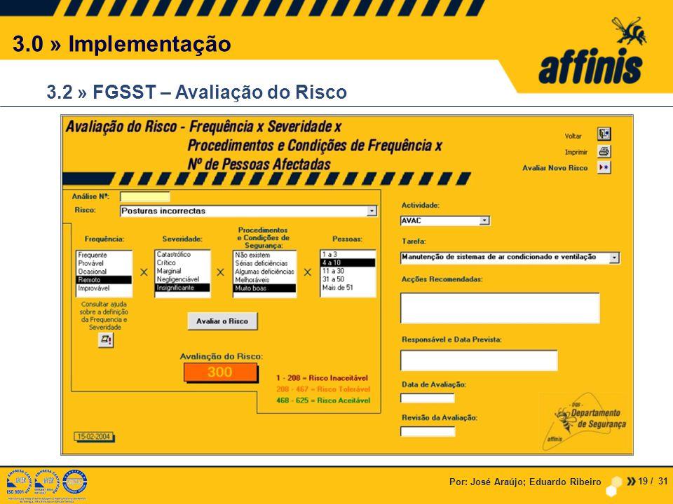 3.0 » Implementação 3.2 » FGSST – Avaliação do Risco