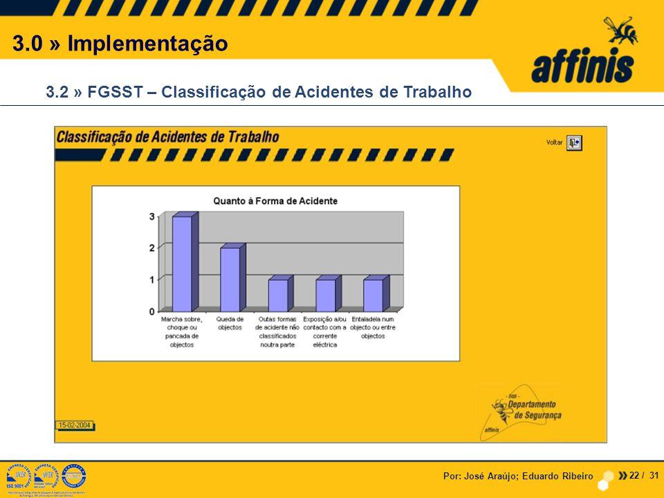 3.0 » Implementação 3.2 » FGSST – Classificação de Acidentes de Trabalho. Por: José Araújo; Eduardo Ribeiro.