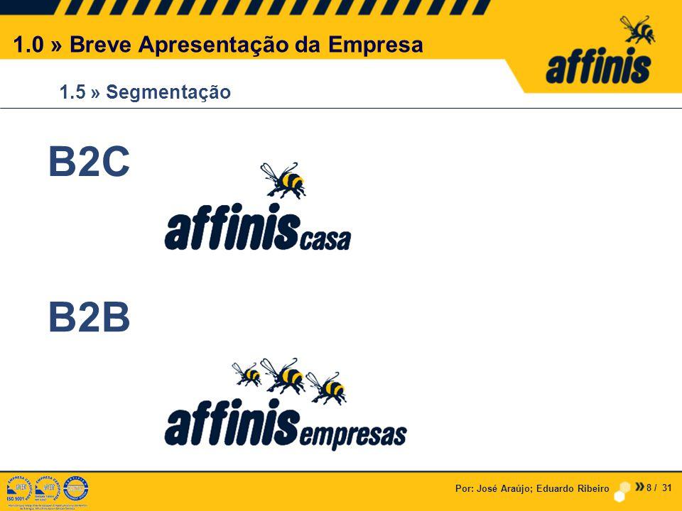 B2C B2B 1.0 » Breve Apresentação da Empresa 1.5 » Segmentação