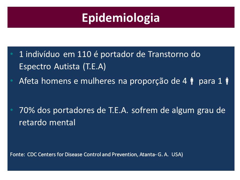 Epidemiologia 1 indivíduo em 110 é portador de Transtorno do Espectro Autista (T.E.A) Afeta homens e mulheres na proporção de 4 para 1