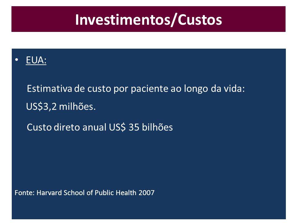 Investimentos/Custos