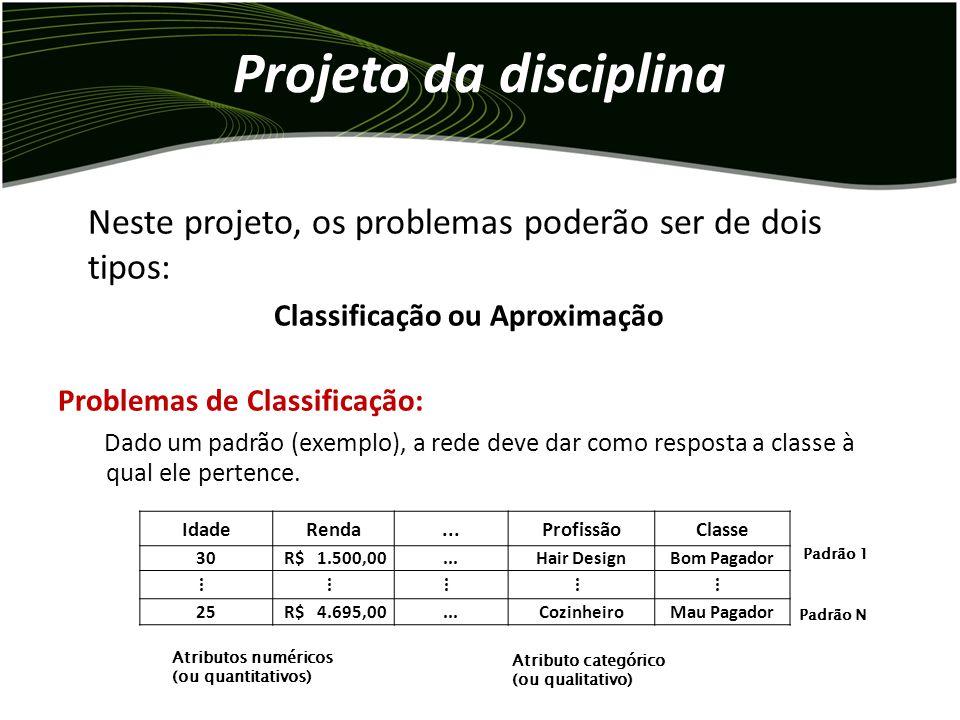 Projeto da disciplina Problemas de Classificação:
