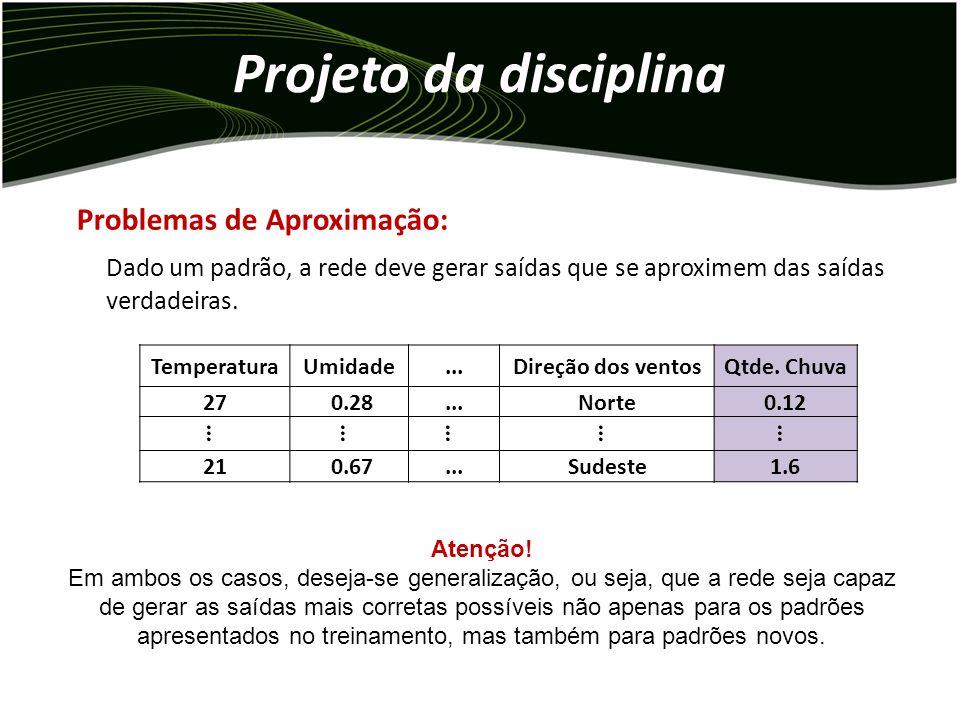 Projeto da disciplina Problemas de Aproximação: