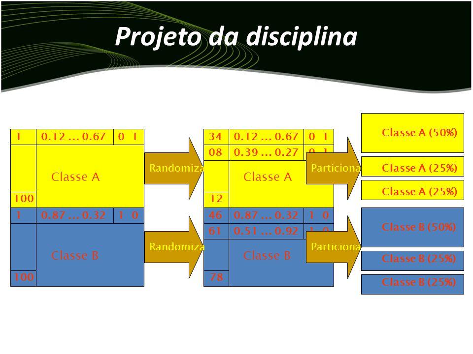 Projeto da disciplina Classe A Classe B Classe A Classe B