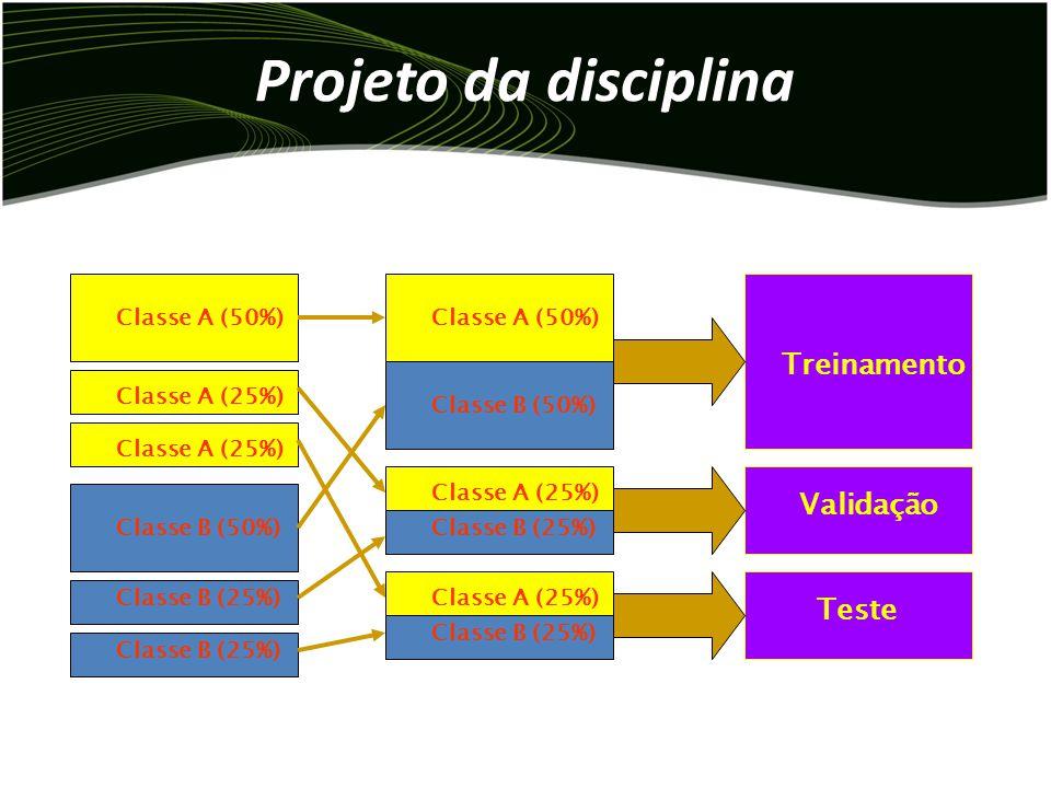 Projeto da disciplina Treinamento Validação Teste Classe A (50%)