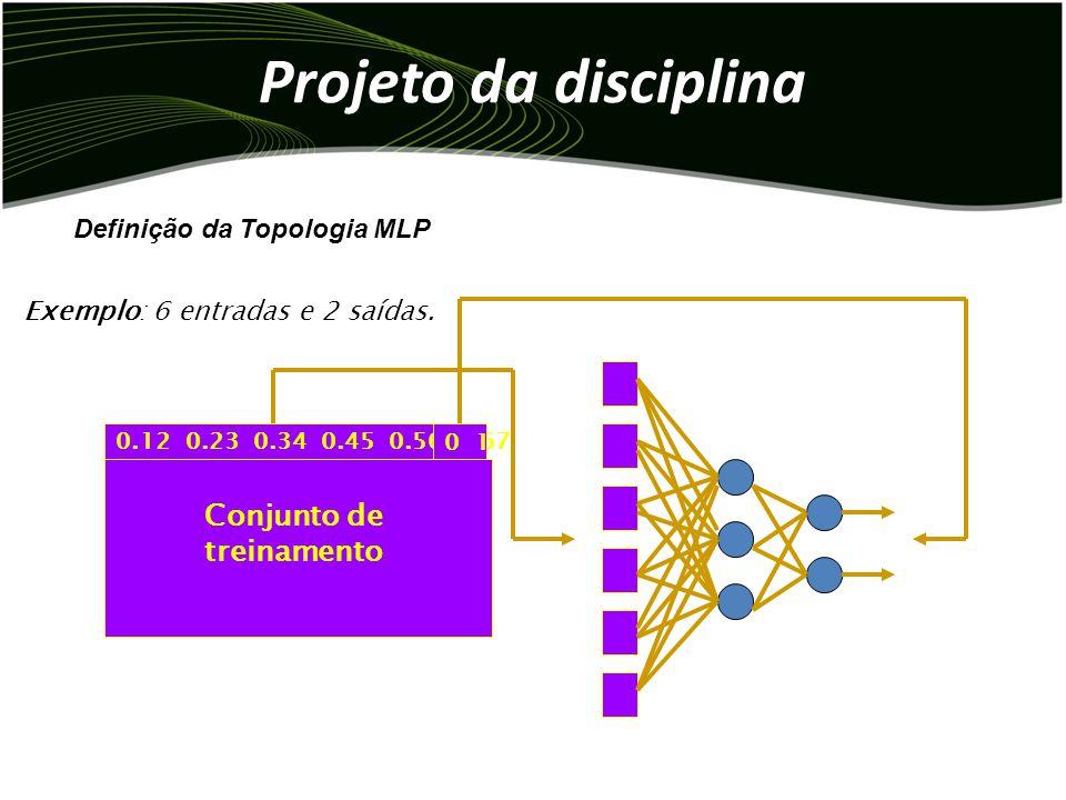 Projeto da disciplina Conjunto de treinamento