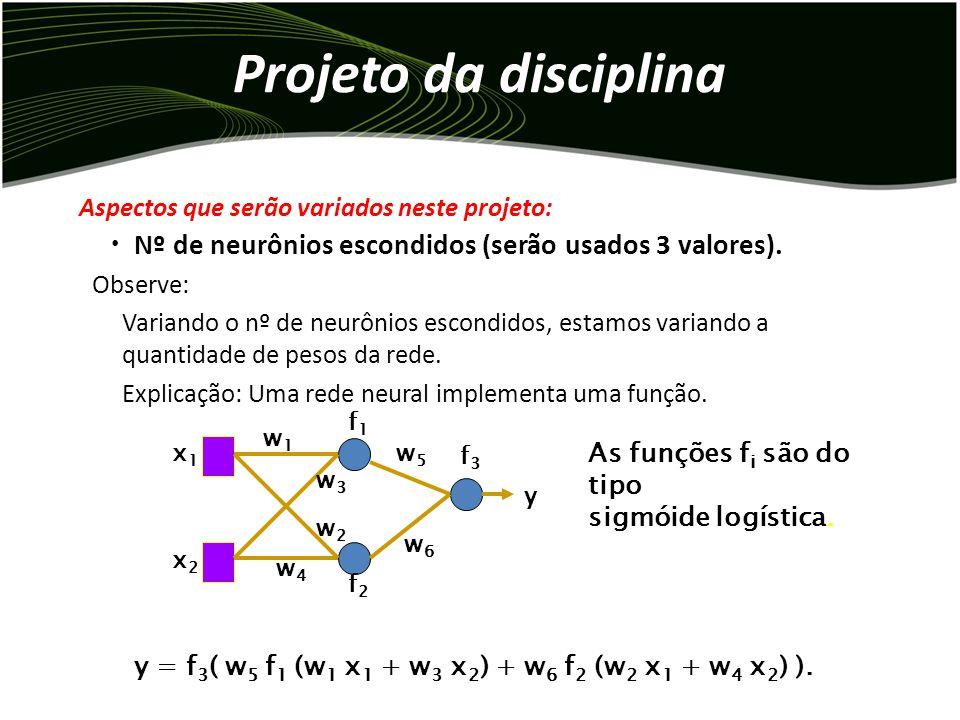 Projeto da disciplina Aspectos que serão variados neste projeto: Nº de neurônios escondidos (serão usados 3 valores).