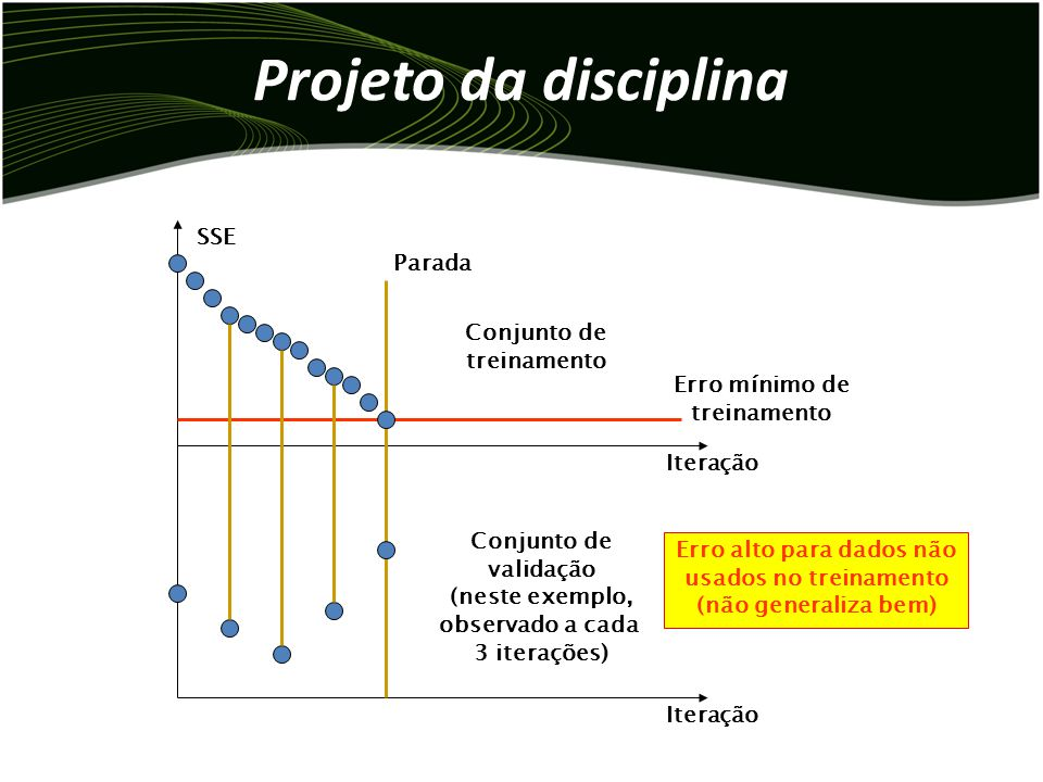 Erro alto para dados não usados no treinamento (não generaliza bem)