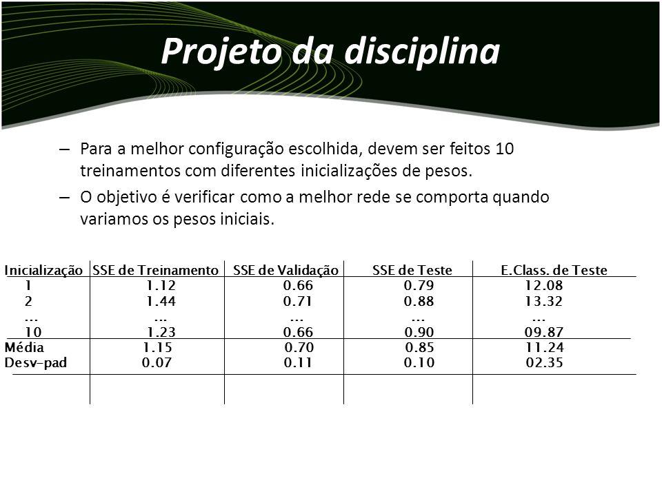 Projeto da disciplina Para a melhor configuração escolhida, devem ser feitos 10 treinamentos com diferentes inicializações de pesos.