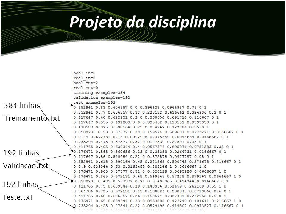 Projeto da disciplina 384 linhas Treinamento.txt 192 linhas