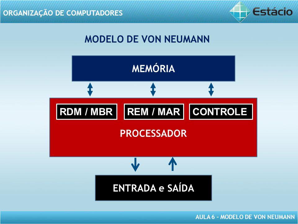 MODELO DE VON NEUMANN MEMÓRIA PROCESSADOR RDM / MBR REM / MAR CONTROLE ENTRADA e SAÍDA