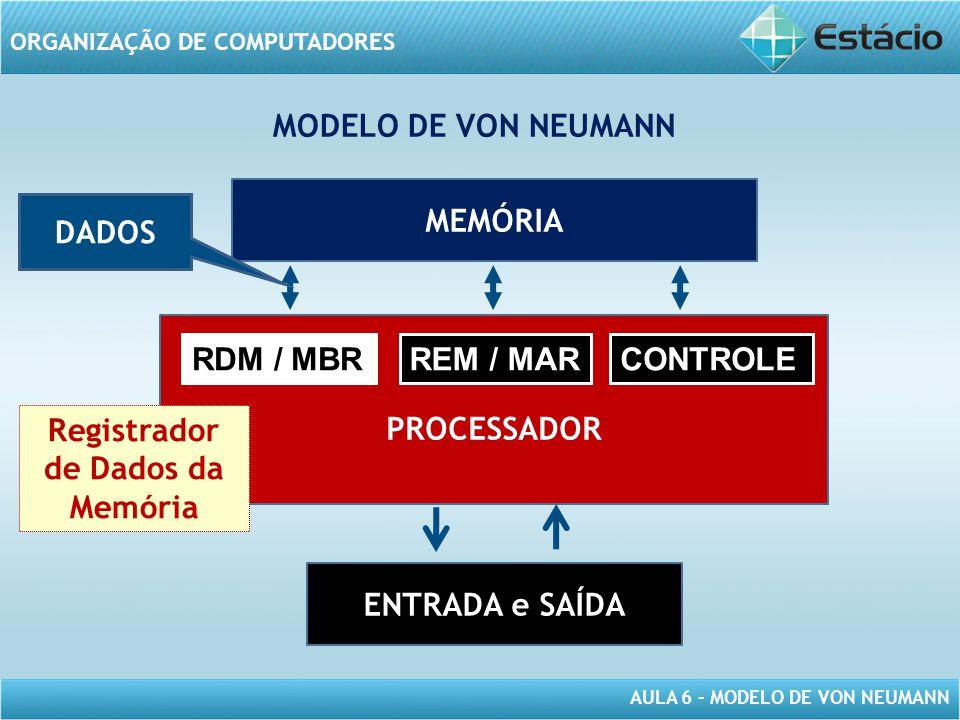 Registrador de Dados da Memória