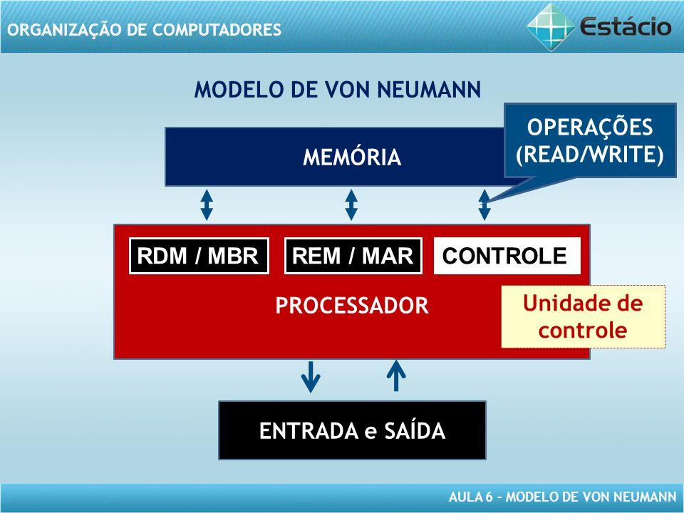 MODELO DE VON NEUMANN OPERAÇÕES. (READ/WRITE) MEMÓRIA. PROCESSADOR. RDM / MBR. REM / MAR. CONTROLE.