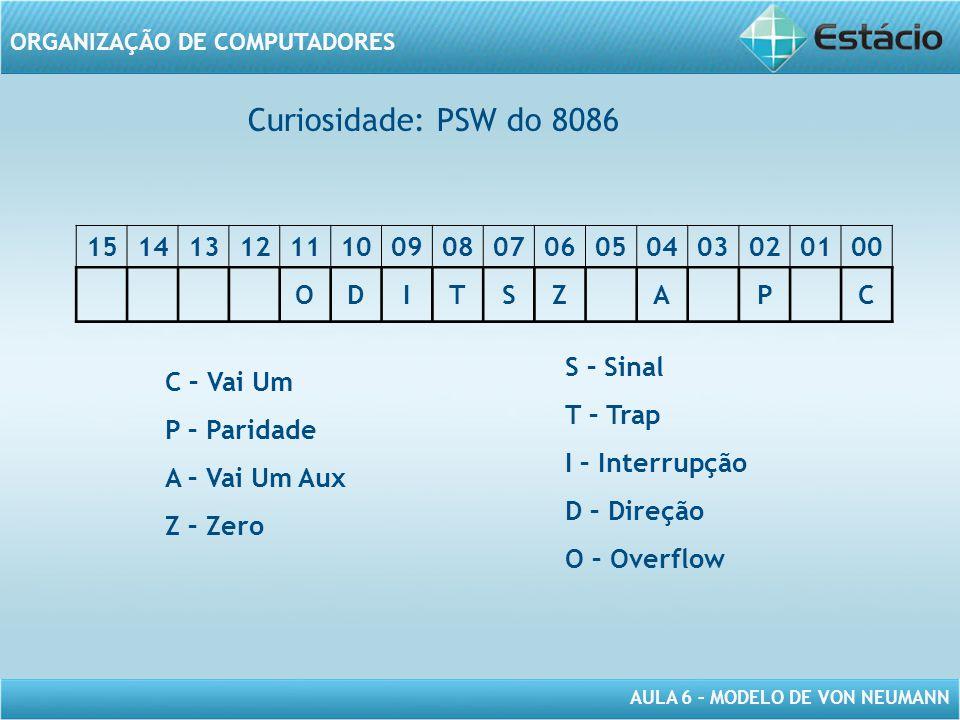 Curiosidade: PSW do 8086 15. 14. 13. 12. 11. 10. 09. 08. 07. 06. 05. 04. 03. 02. 01. 00.