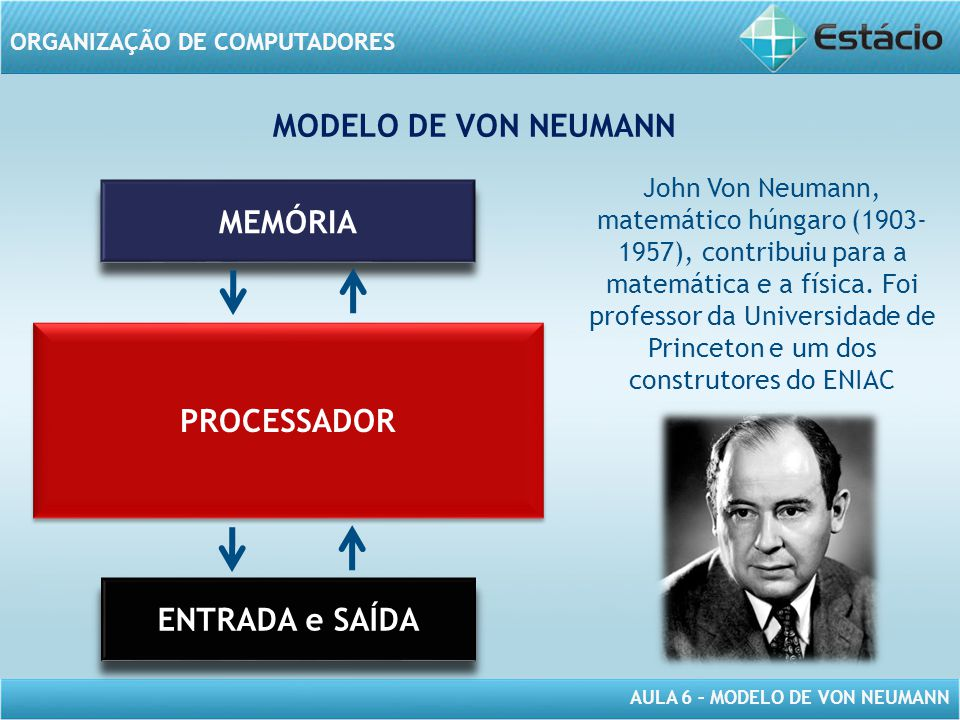 MODELO DE VON NEUMANN MEMÓRIA PROCESSADOR ENTRADA e SAÍDA
