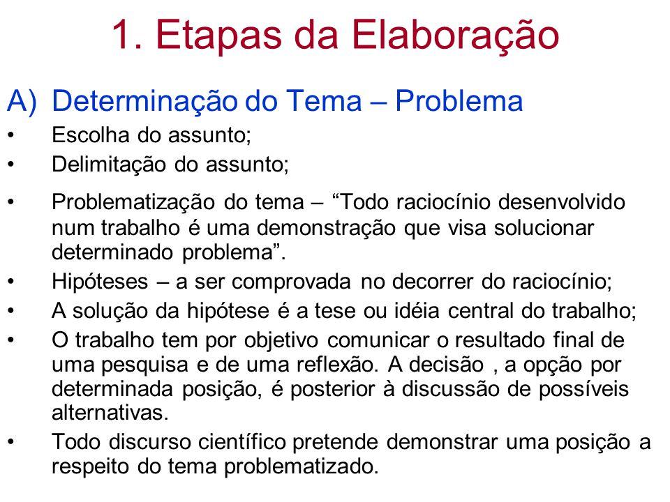 1. Etapas da Elaboração Determinação do Tema – Problema