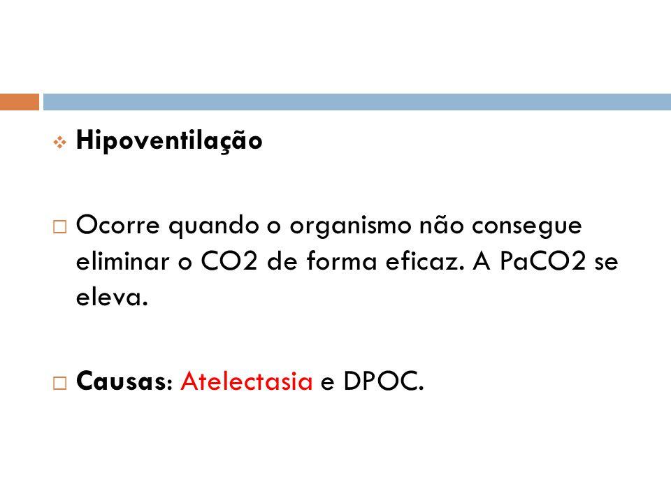 Causas: Atelectasia e DPOC.