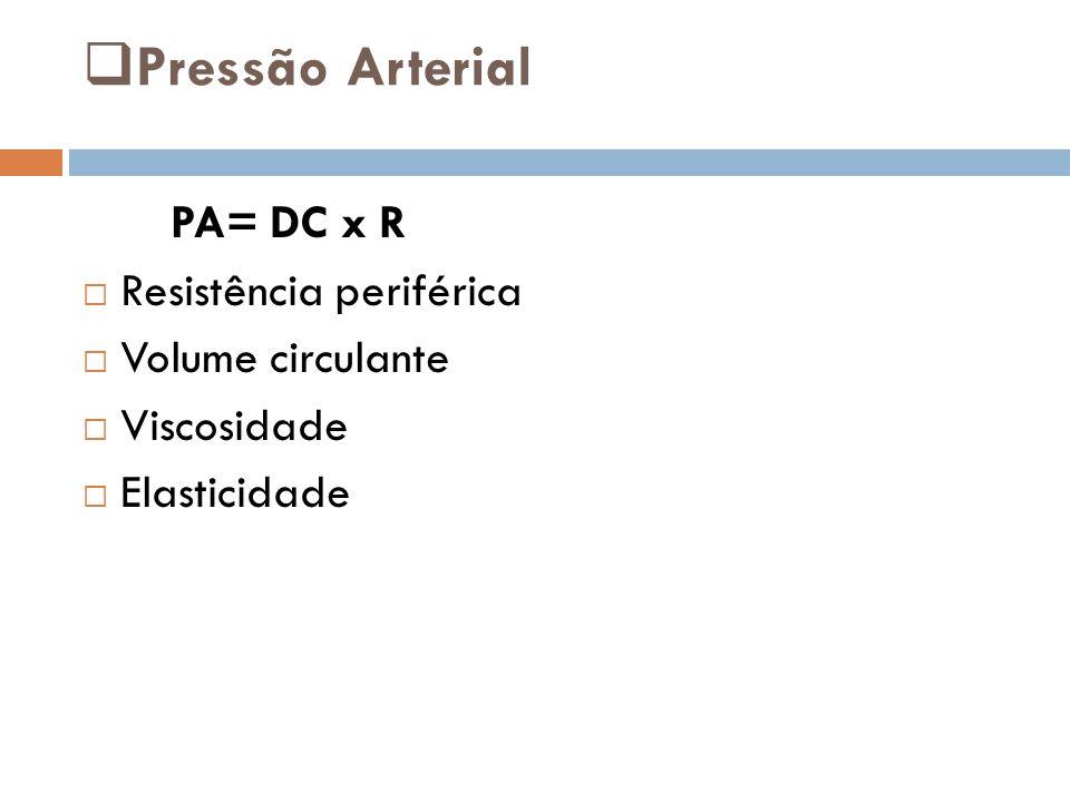 Pressão Arterial PA= DC x R Resistência periférica Volume circulante