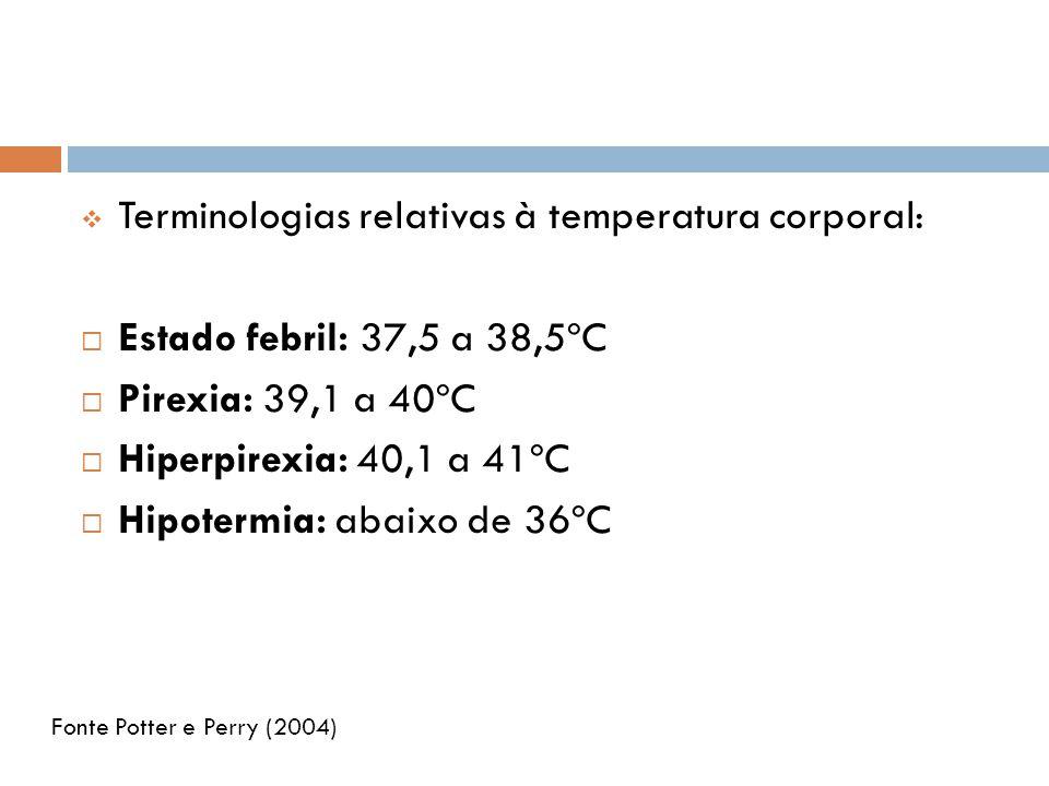 Terminologias relativas à temperatura corporal: