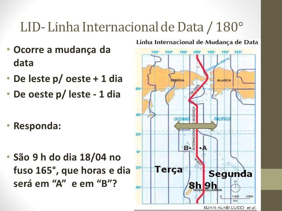 LID- Linha Internacional de Data / 180°