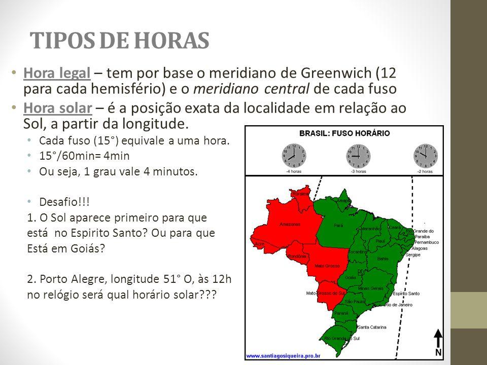 TIPOS DE HORAS Hora legal – tem por base o meridiano de Greenwich (12 para cada hemisfério) e o meridiano central de cada fuso.