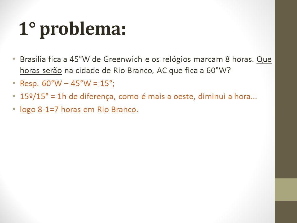 1° problema: Brasília fica a 45°W de Greenwich e os relógios marcam 8 horas. Que horas serão na cidade de Rio Branco, AC que fica a 60°W