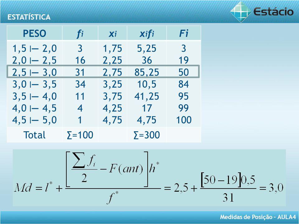 PESO fi. xi. xifi. Fi. 1,5 ׀— 2,0. 2,0 ׀— 2,5. 2,5 ׀— 3,0. 3,0 ׀— 3,5. 3,5 ׀— 4,0. 4,0 ׀— 4,5.