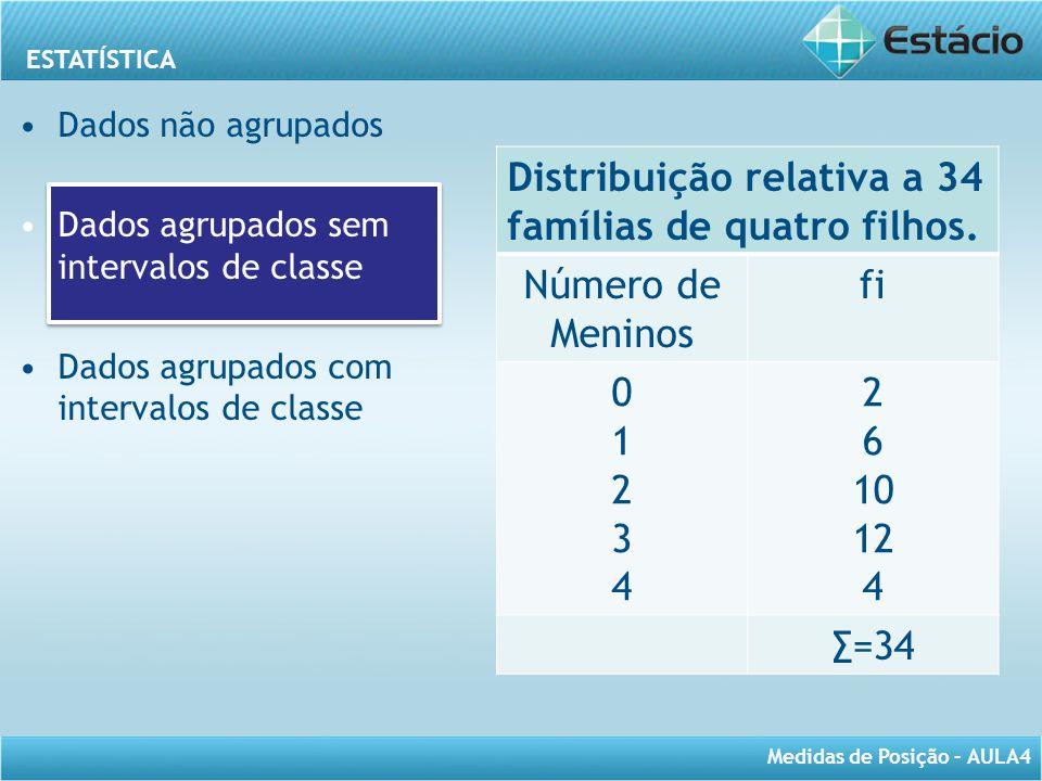 Distribuição relativa a 34 famílias de quatro filhos.