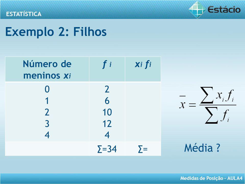 Exemplo 2: Filhos Média Número de meninos xi f i xi fi 1 2 3 4 6 10
