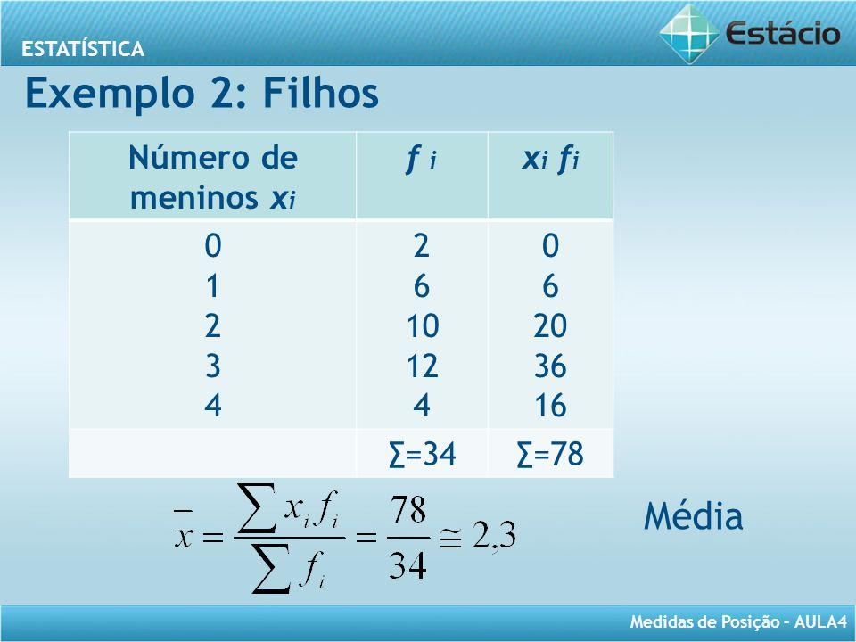 Exemplo 2: Filhos Média Número de meninos xi f i xi fi 1 2 3 4 6 10 12