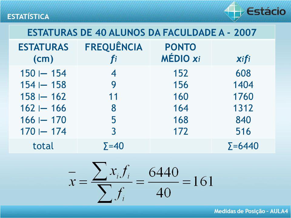 ESTATURAS DE 40 ALUNOS DA FACULDADE A - 2007