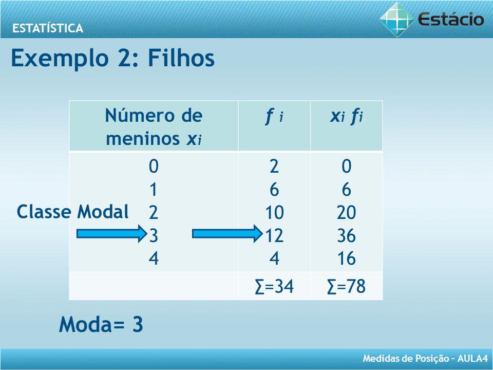 Exemplo 2: Filhos Moda= 3 Número de meninos xi f i xi fi 1 2 3 4 6 10