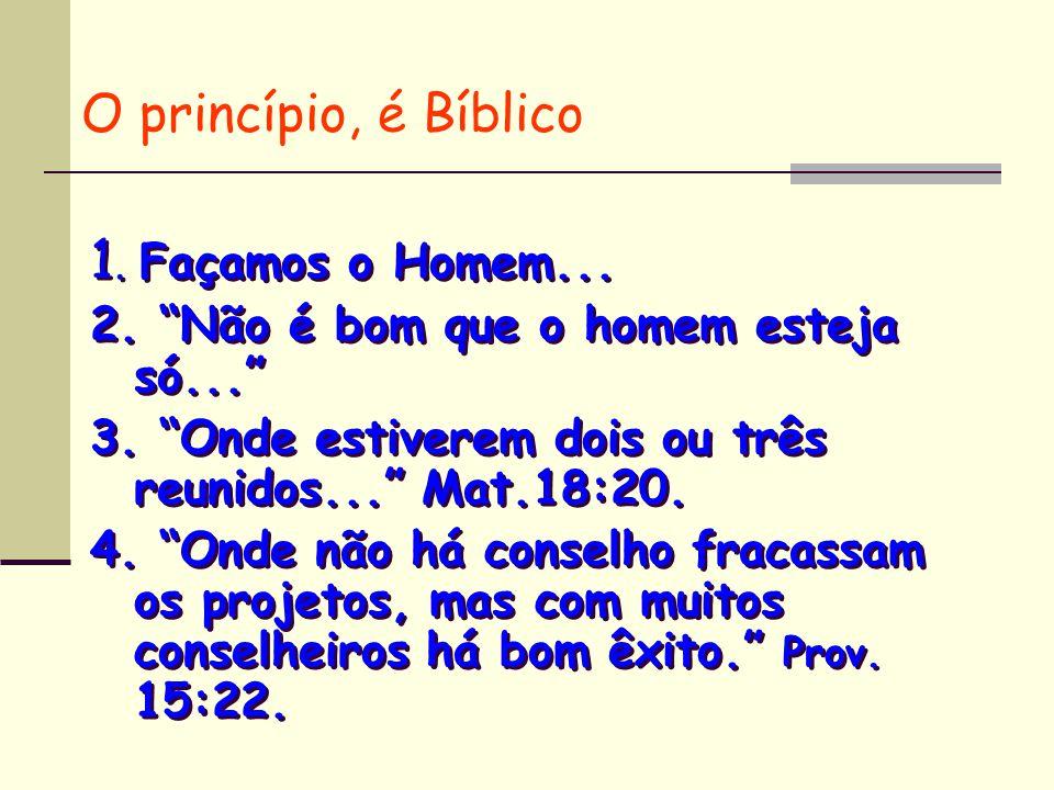 O princípio, é Bíblico 1. Façamos o Homem...