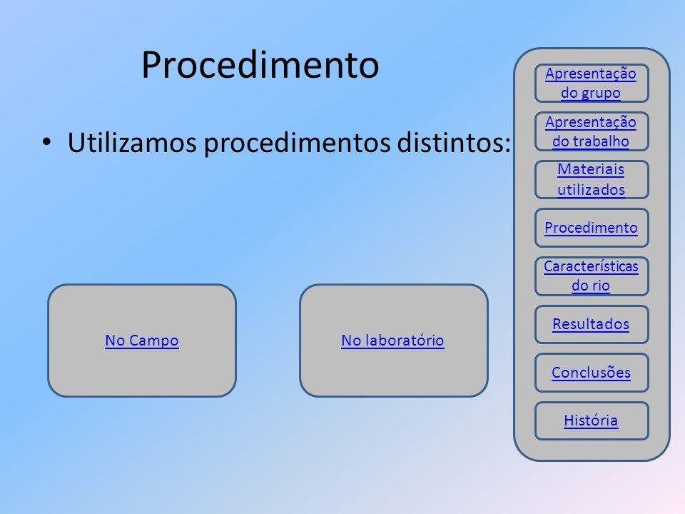 Procedimento Utilizamos procedimentos distintos: Materiais utilizados